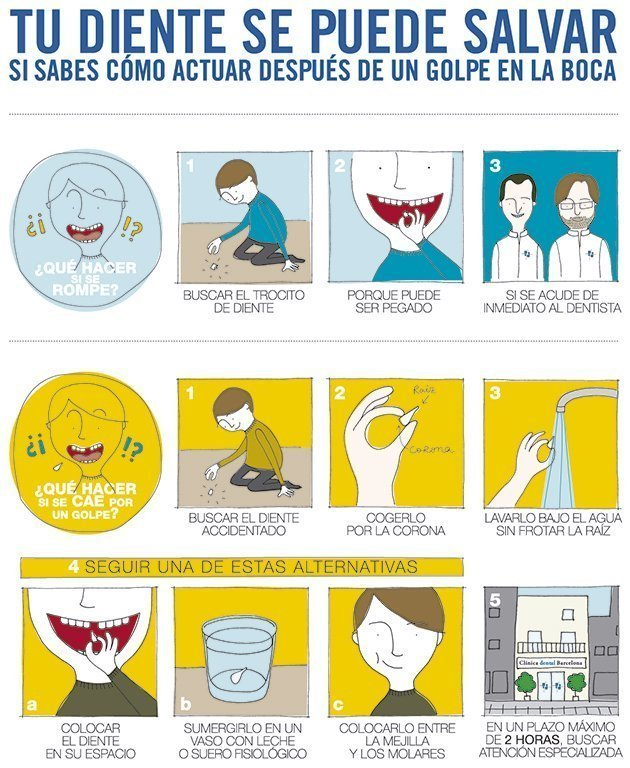 dentista infantil urgencies barcelona